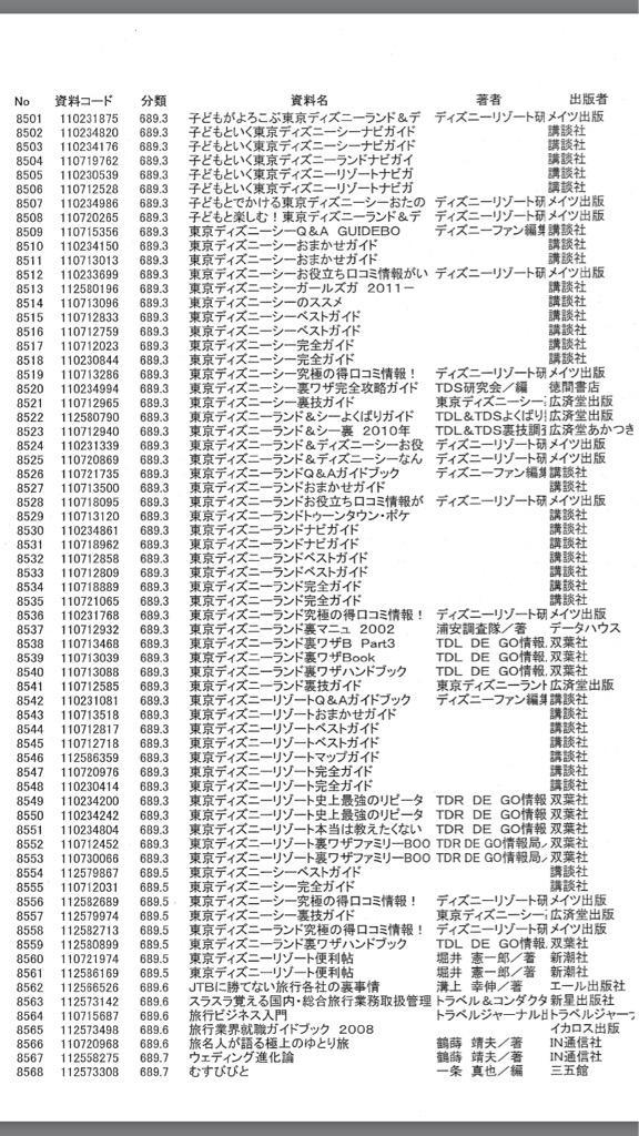 「武雄市図書館のラインナップは住民のニーズに応えたもの」と言う人いるけど、なんで人口5万人の町の図書館に東京ディズニーランドのガイド本が63冊も必要なんだよ。数冊で十分だろう。人口100万の都市に換算すると1260冊あるってことだぞ。 http://t.co/ttBchYBn5R