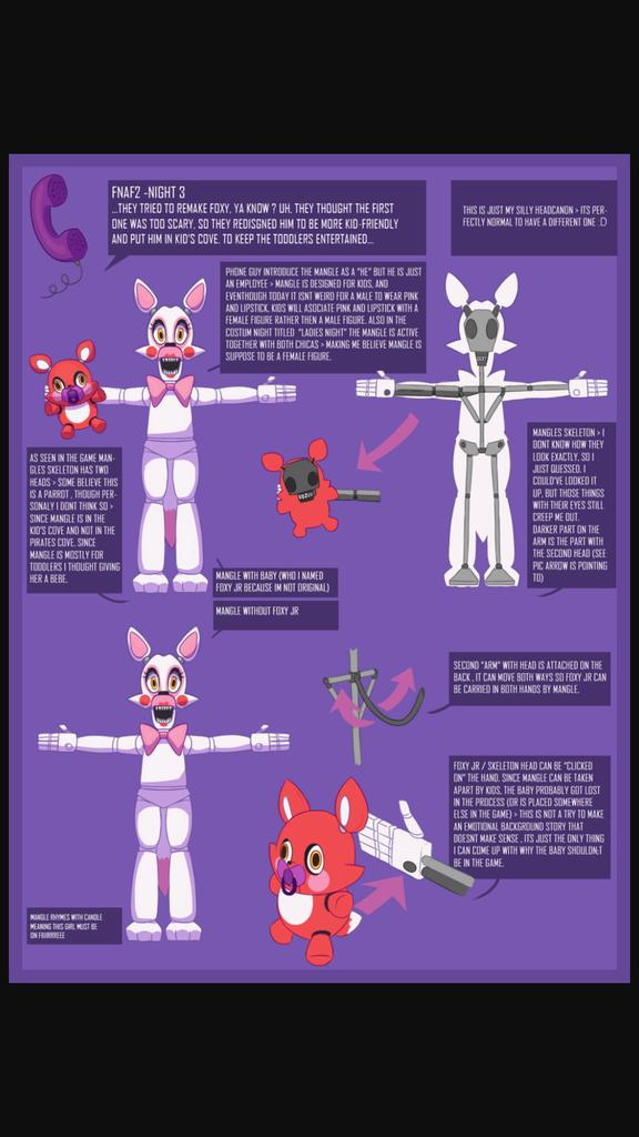 Mangle the fox on Twitter:
