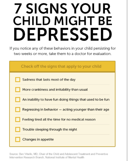"""drmichael carr gregg on twitter \""""7 signs that your child might be1 50 am 9 aug 2015"""