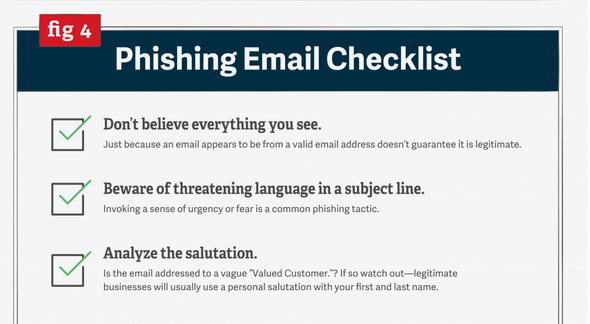 Return Path On Twitter Infographic The Anatomy Of A Phishing