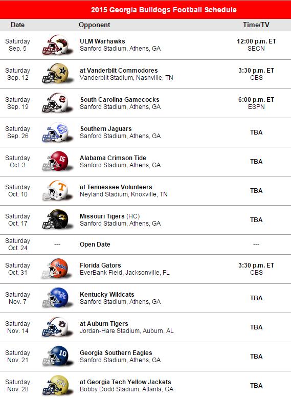 Auburn Vs Georgia Score 2017 >> Georgia Football Schedule Today | Footballupdate.co