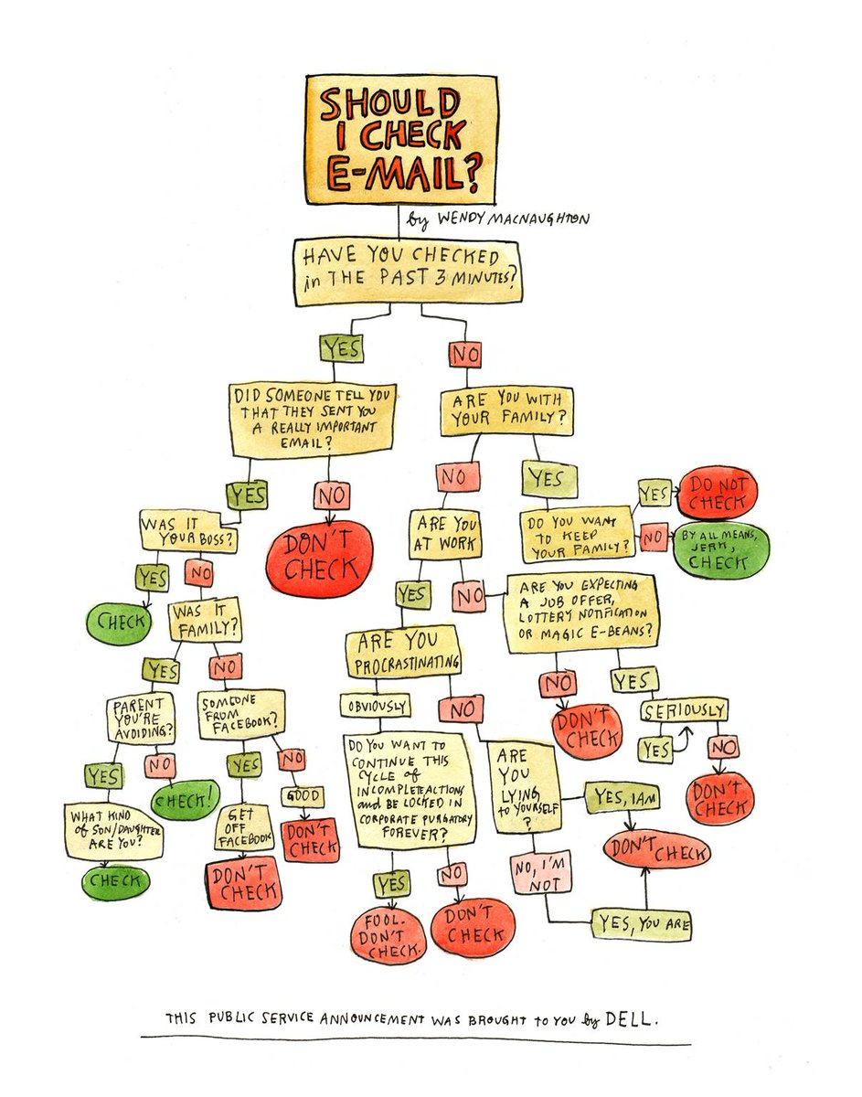 Do you really need to check your e-mail? Think twice! via @Forbes http://t.co/bKLtdny9zi