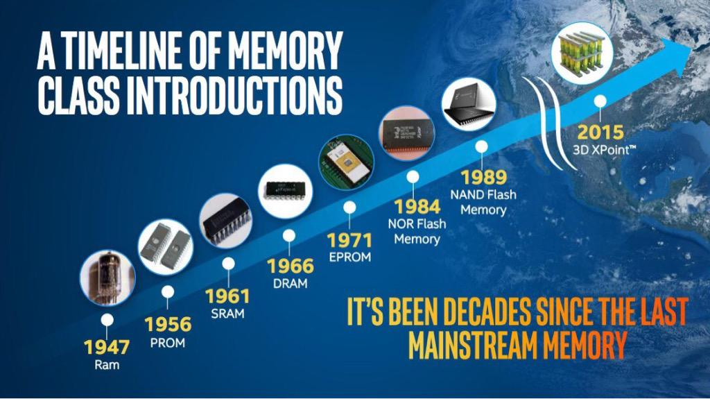 #3DXPoint is the 1st new memory category in 25 years & 1000x faster than NAND/SSDs http://t.co/BgbsMzzhMe http://t.co/w5M64RfOKx