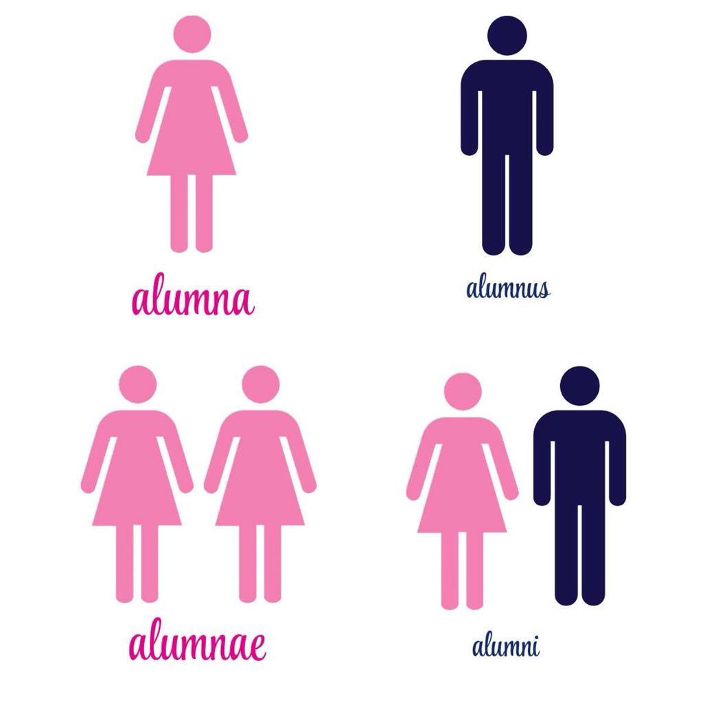 Alumni, Alumnus, Alumna, Alumnae