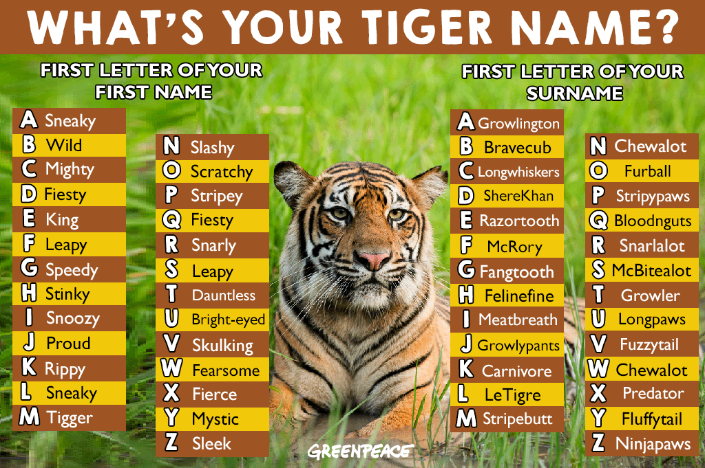 "Greenpeace UK On Twitter: ""What Your Tiger Name? Find Out"