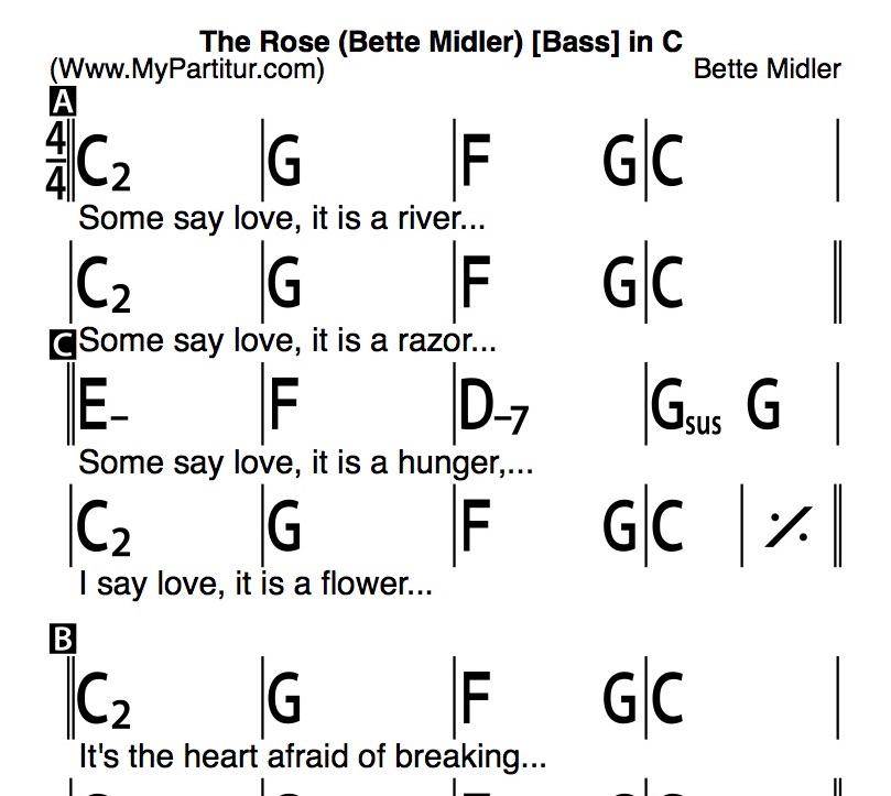 Mypartitur On Twitter The Rose Chords In C Idvor Bette
