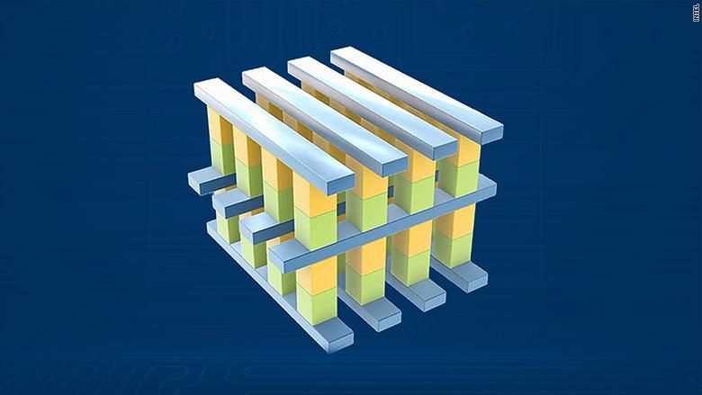 Intel's miracle chip could make your gadgets 1,000 times faster http://t.co/u28Q0DDLAw via @lisahopeking http://t.co/T7LvuANY2L