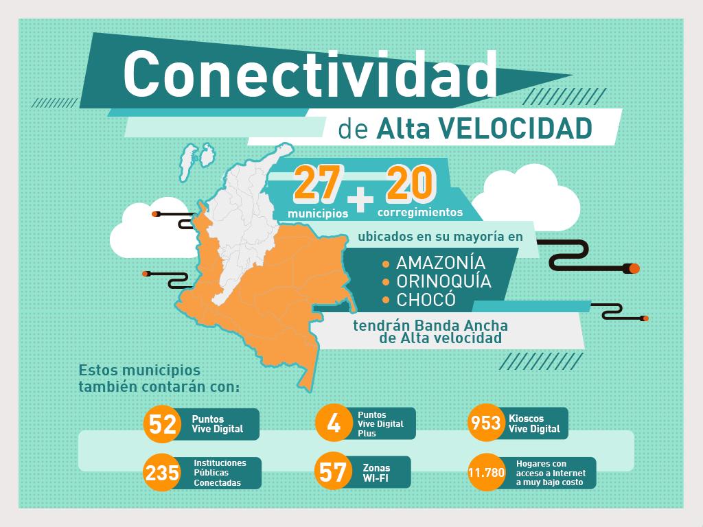 Conoce más sobre el proyecto de Conectividad de Alta Velocidad que conectará la Amazonía, Orinoquía, y Chocó http://t.co/2t0xhZh9o2