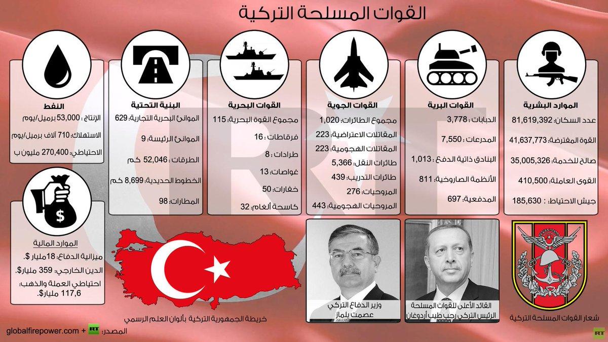 القوات المسلحة التركية CLJ47uXWsAA7Xw_