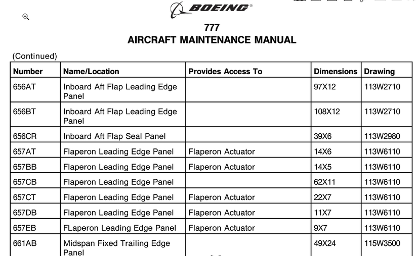 breaking 657 bb code found on wreckage is boeing 777 flaperon rh scoopnest com Boeing 757 aircraft maintenance manual boeing 777 pdf
