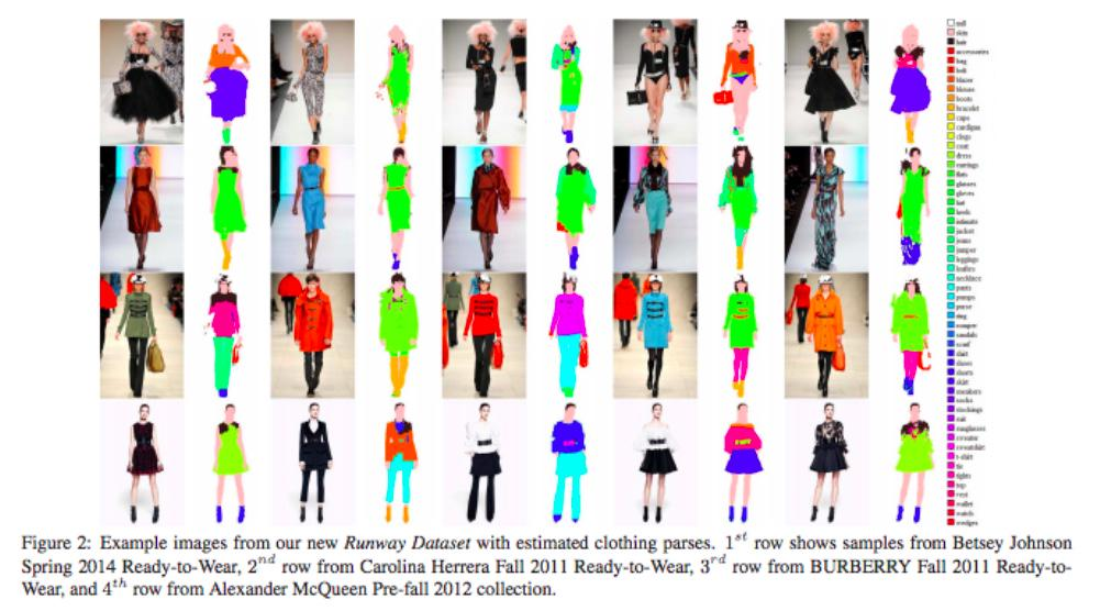 Manovich On Twitter Reading Now Runway To Realway Visual Computational Analysis Of Fashion Http T Co 5v4x2gocz3 Http T Co Jbvntxtusb