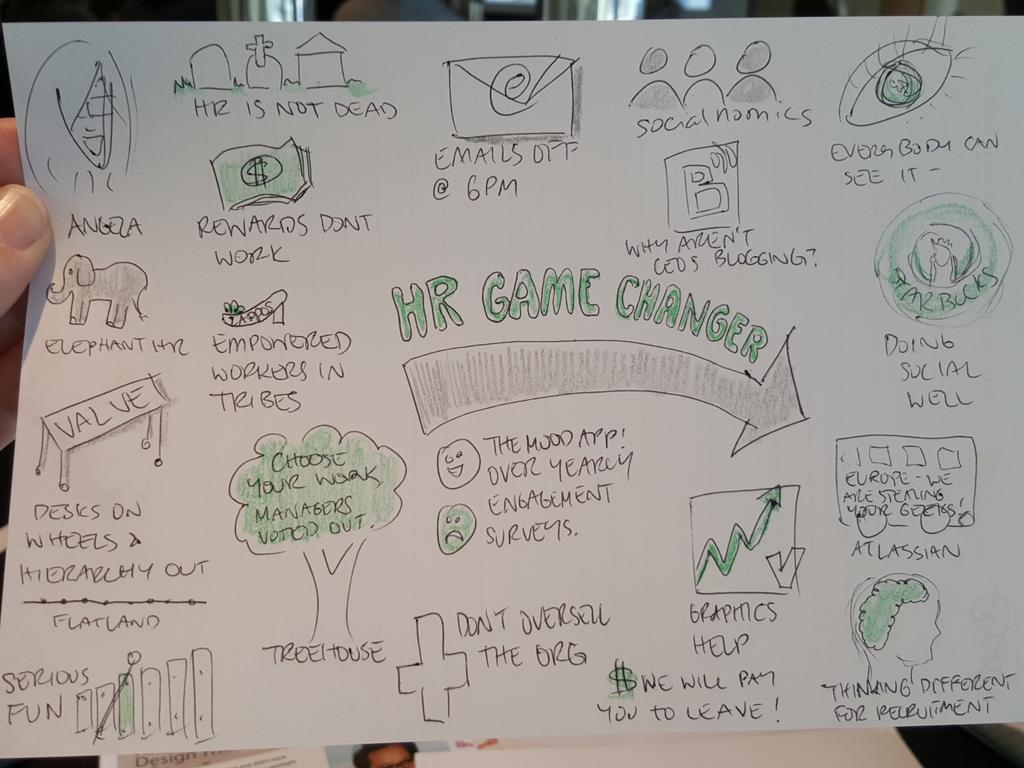 My visual recording of @Anj_Atkins opening talk at #hrgcoz http://t.co/eCpAp9vEr5