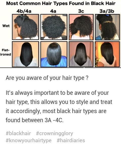 Crowning Glory On Twitter Know Your Hairtype The Most Common