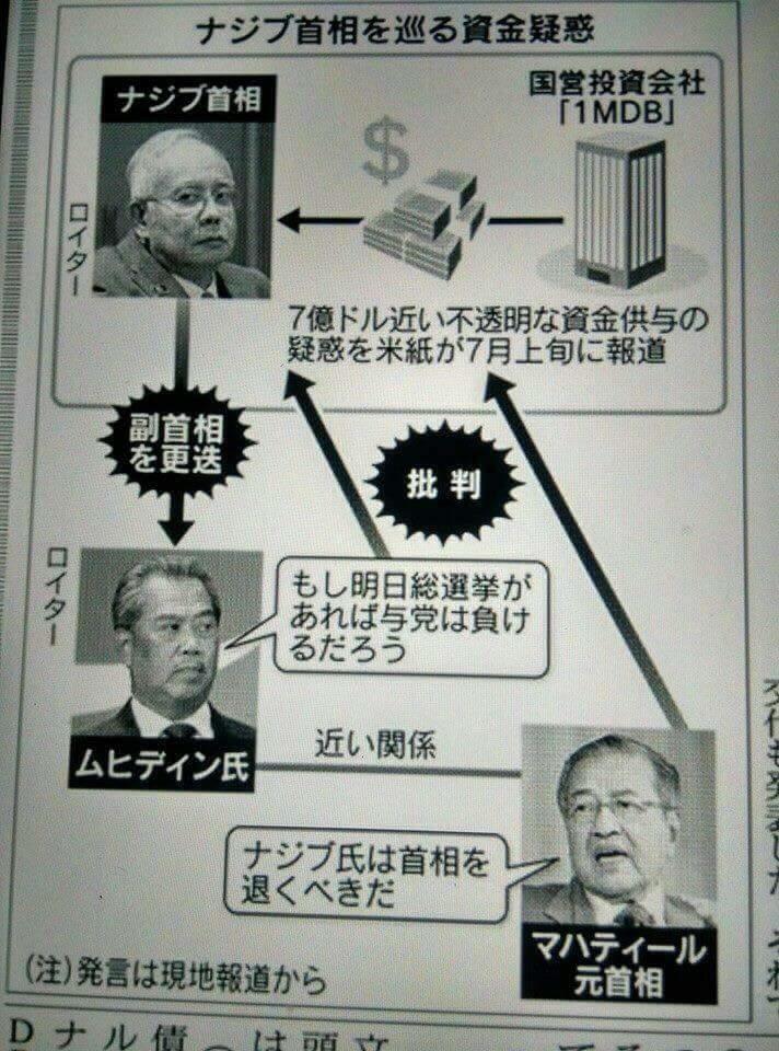 Japan newspaper & its translation. Hahaha... http://t.co/Tc3VitcWZS
