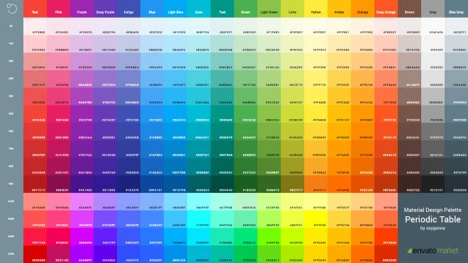 Speckyboy On Twitter Material Design Color Palette Periodic Table