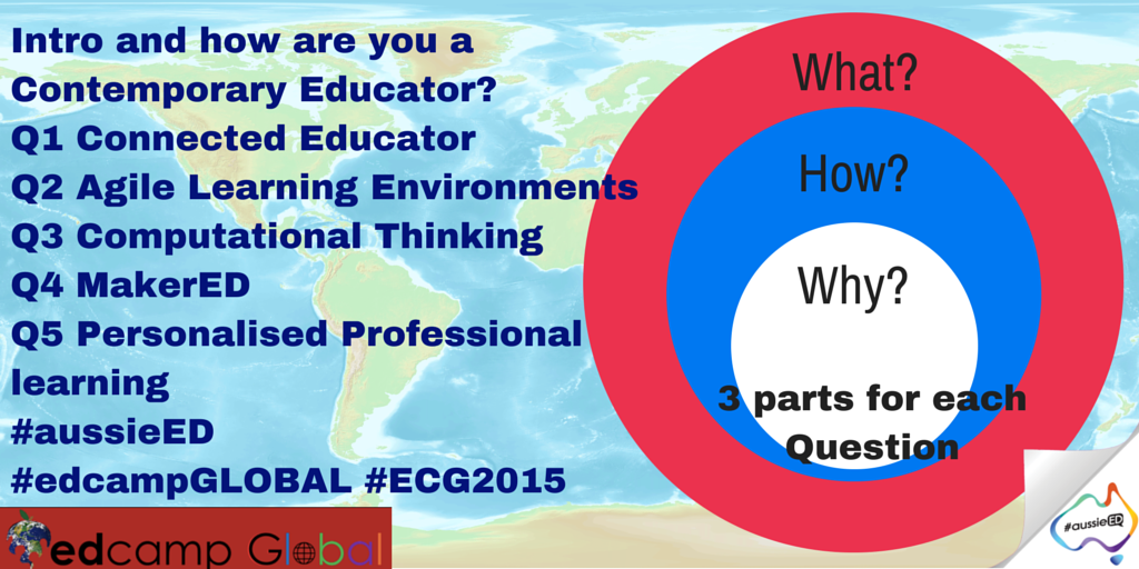 WELCOME! This chat will run with 3 parts to each Q. Answer the Why? How & What? #ECG2015 #edcampglobal #aussieED http://t.co/aZnyJ2FdHs