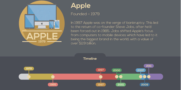 Brands that bounce back - take a look at the #infographic: http://t.co/c6E18ZgPLv http://t.co/Ynv8HPCmWh
