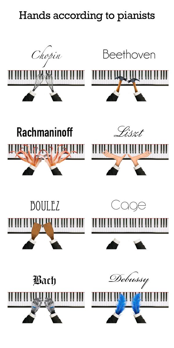 Hands according to pianists: http://t.co/3gOXgU7loB