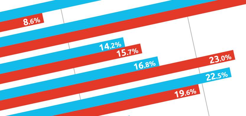 Programmatic video budgets are growing at the expense of TV http://t.co/7H4N7QMRr1 http://t.co/CVuDepZXiZ