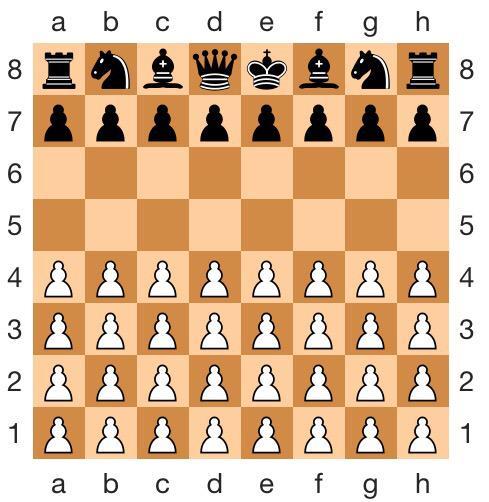 フリッツ (チェス) - Fritz (chess)Forgot Password