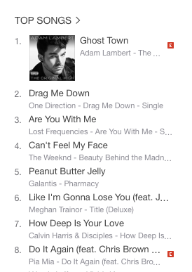 What's better than the No.1 single on iTunes, @adamlambert? The No.1 ALBUM too! http://t.co/YTGnSkHntR