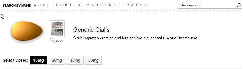 cipro intellectual