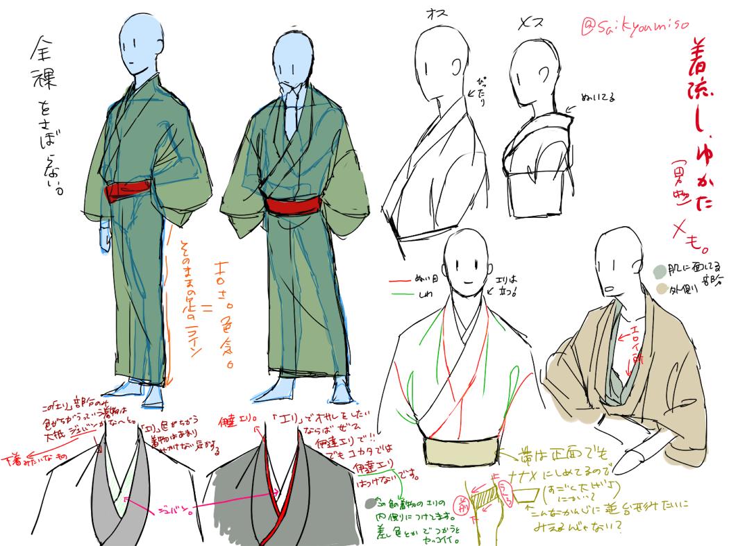 図解着物の描き方講座 それっぽく簡単に Naver まとめ