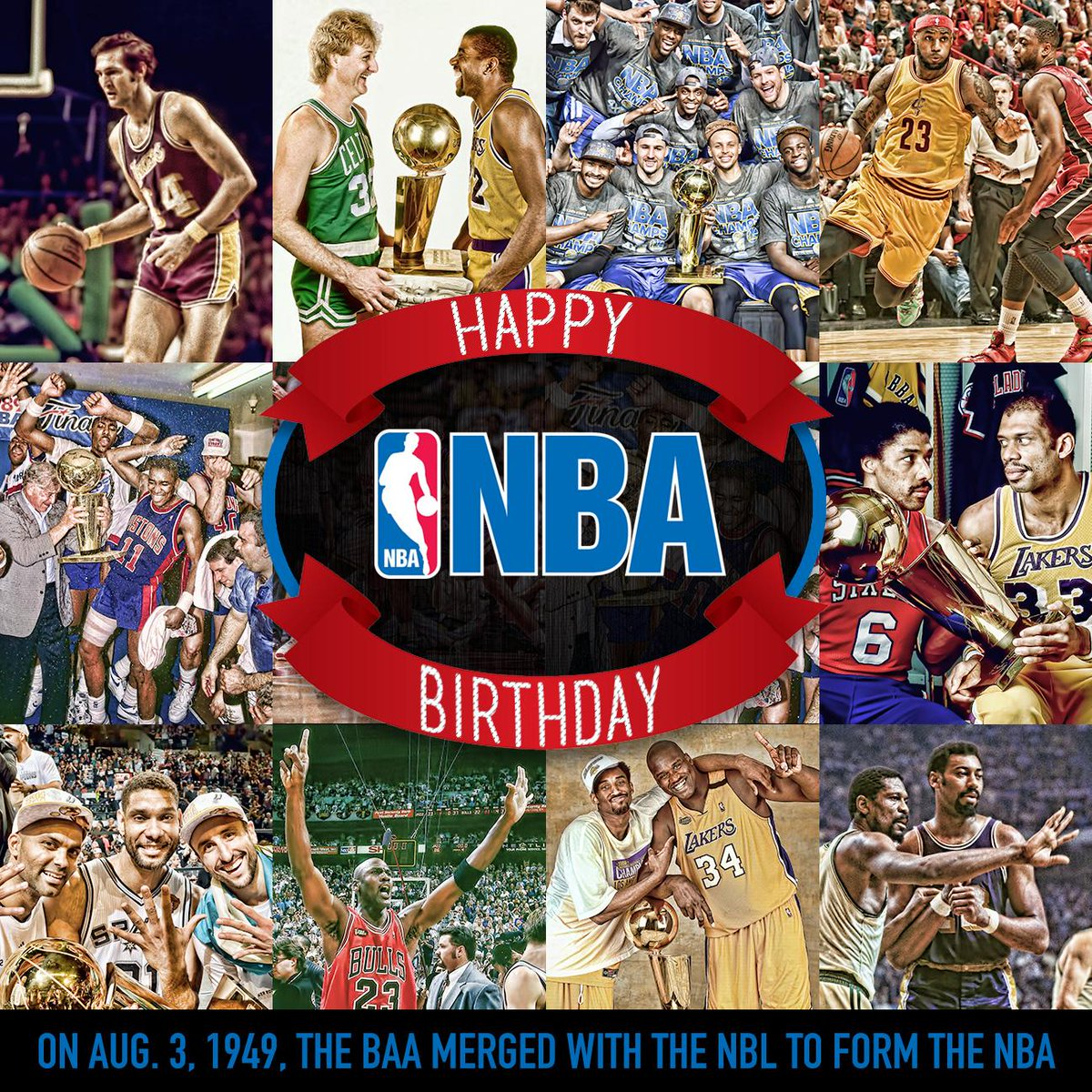 Image result for the nba birthday in 1949