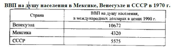 Минсоцполитики зарегистрировало 1,4 млн переселенцев с Донбасса и Крыма - Цензор.НЕТ 8047