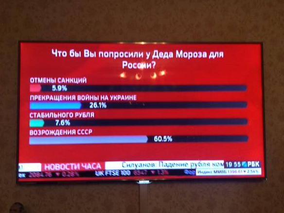 """В России происходит самый масштабный банковский кризис за последние 20 лет, - глава """"Сбербанка"""" - Цензор.НЕТ 7168"""
