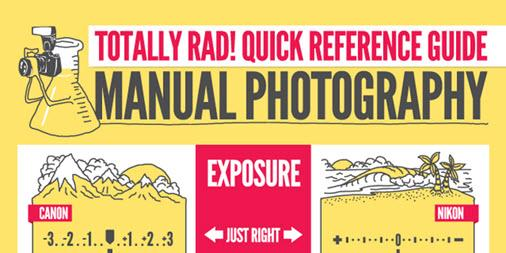Because there's no such thing as too many photo cheat sheets. http://ow.ly/Qc2L0 #yearbookphotography pic.twitter.com/hvWSL79dHL