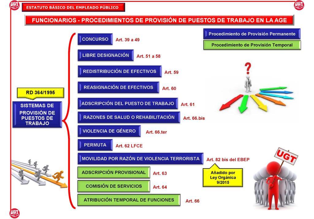 Fesp ugt galicia on twitter esquema sistemas de - Puestos de trabajo ...