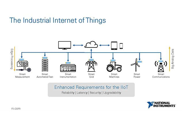 National Instruments launches new industrial #IoT kit #NIWeek http://t.co/gMEr9dSZS4 http://t.co/ZkbI2n99GL
