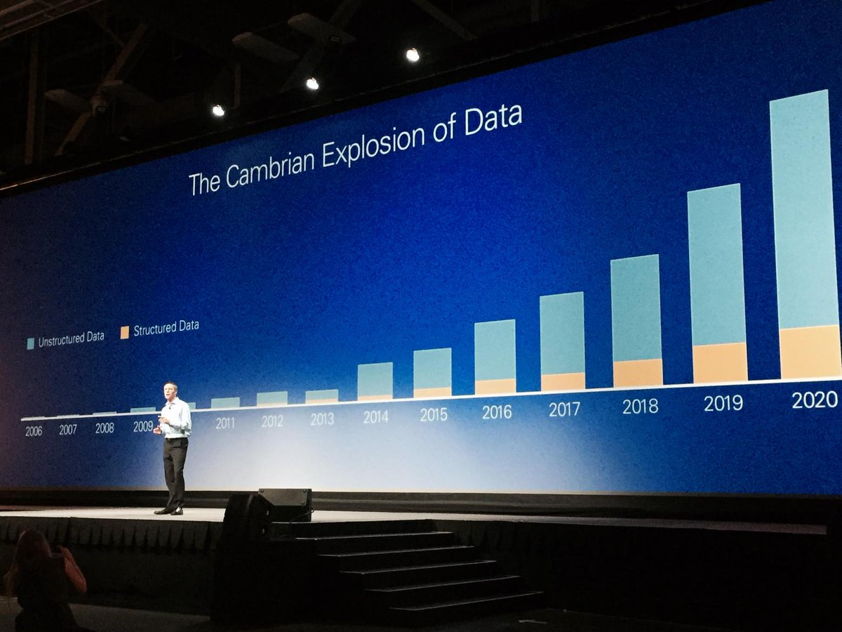 #IoT will mean 'Cambrian explosion of data' hears #NIWeek http://t.co/H7LmlkZOK2