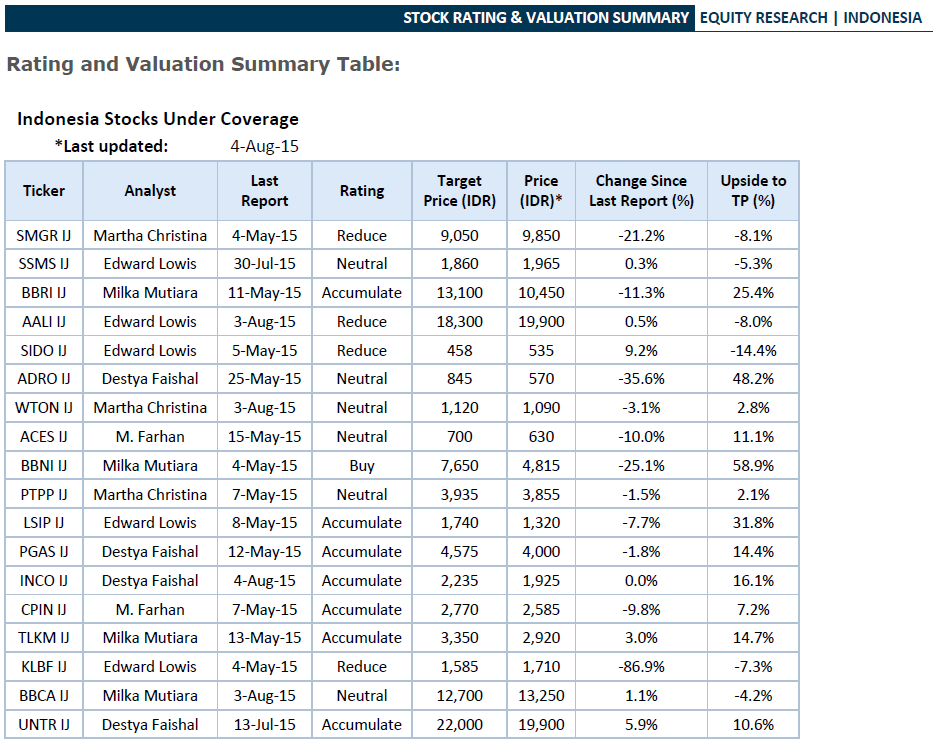 stock valuation summary Therefore, stock valuation models are used not to guarantee success but to help you better understand the return and risk dimensions of a proposed transaction.