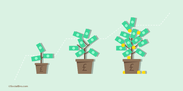 [BLOG] 7 Ways to spend your marketing budget wisely to attract & retain customers http://t.co/UnoPVXLJro http://t.co/ZI3YT5q2uV