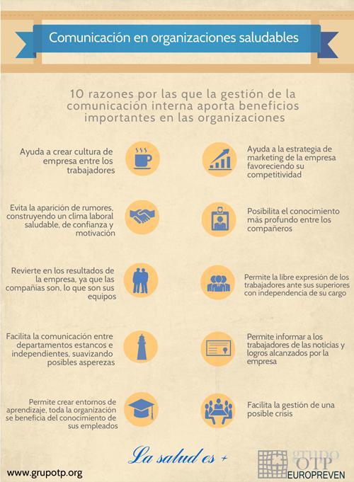 Los 10 beneficios de la gestión de la comunicación interna http://t.co/DkK17SOYvF via @grupo_otp #RRHH #comunicacion http://t.co/niwtFJyVO4
