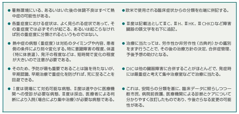 日本救急医学会 熱中症診療ガイドライン