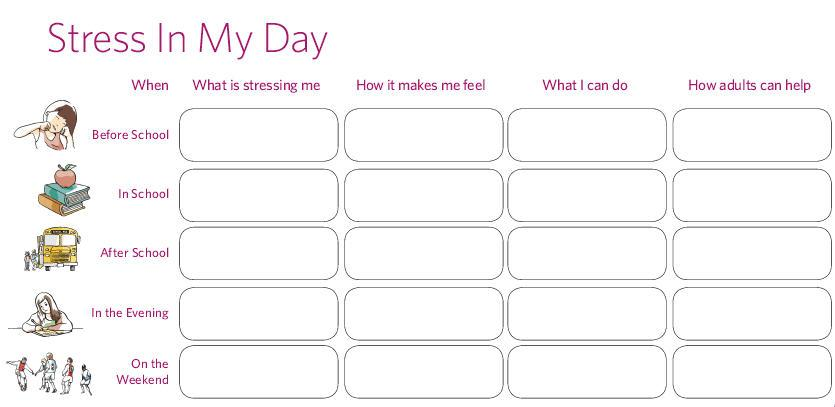 "A nice little worksheet for students to fill out about about ""stress in my day"". #mindfullness #mentalhealth https://t.co/S6ZF61vfE4"