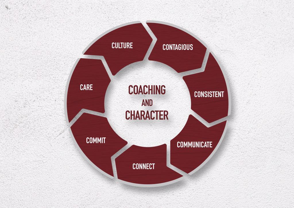 the power of positive leadership jon gordon pdf