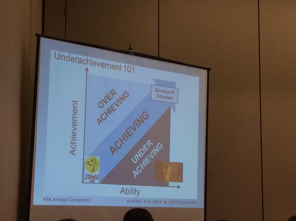 What is #underachievement? @APADivision15 #katesnyder #APA2015 http://t.co/65lmo6jTe6