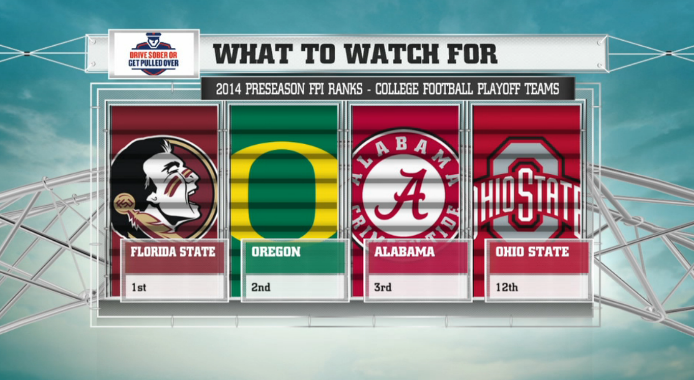 "ESPN College Football on Twitter: ""#CFBLIVE: Which 2014 ..."