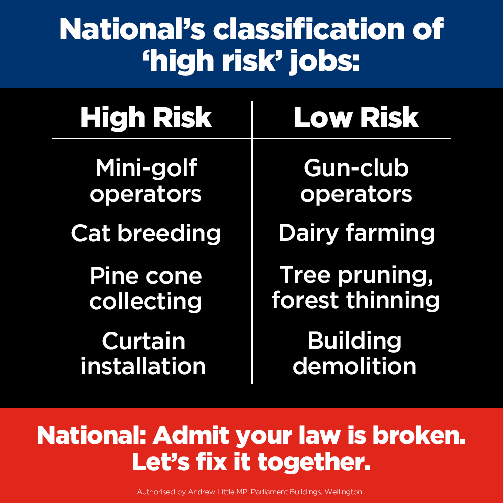 New zealand labour on twitter national 39 s health and for Farcical law