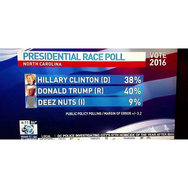 The race is heating up. Might have to vote for my man Deez.... Deez Nuts http://t.co/TJsDq0hyYJ