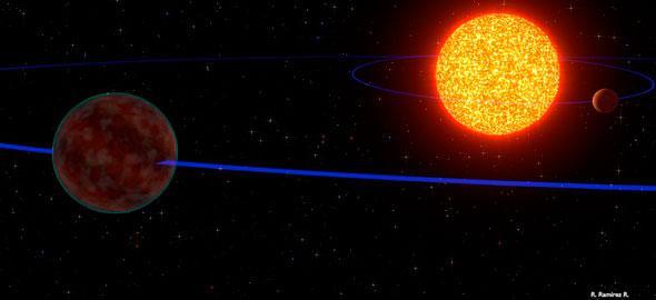 Astronoma cilena scopre pianeta che orbita una gigante rossa
