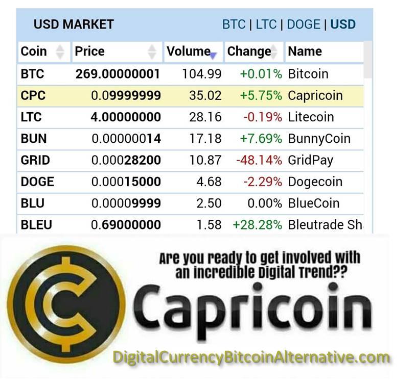 CapriCoin description