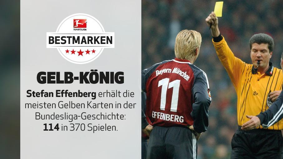 [Mittelfeld] Stefan #Effenberg CM3sztuWgAAdmdp