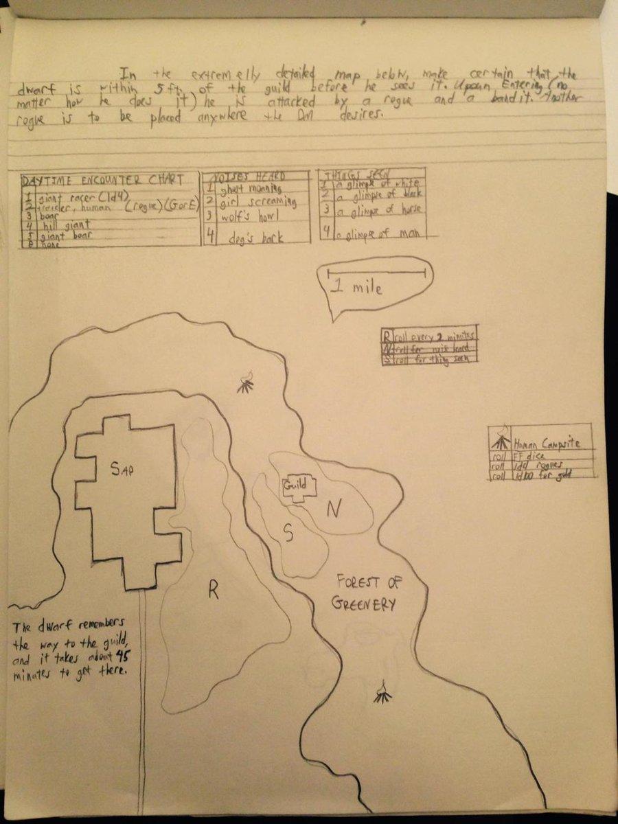 ancient D20 game design