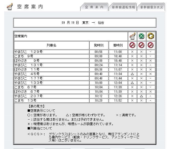 9月に嵐コンサートが仙台で開催される予定ですが、ここで開催初日の新幹線の空席情報を見てみましょう http://t.co/UrYG08zDzC