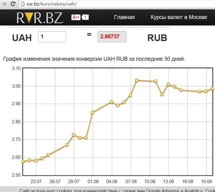 курс валют у москві использовании реверсивной силовой
